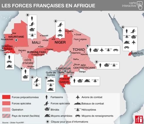 Forces afrique Fr