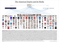 US media empire