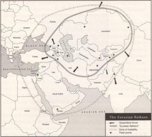 Balkans eurasiens