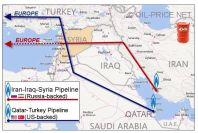 Iran vs Saudi arabia pipelines