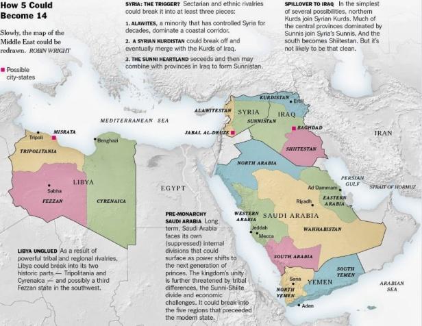 Pre saudi influence