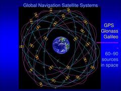 GNSS1